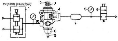 Схема подключения регулятора давления к стенду при его испытании КАМАЗ